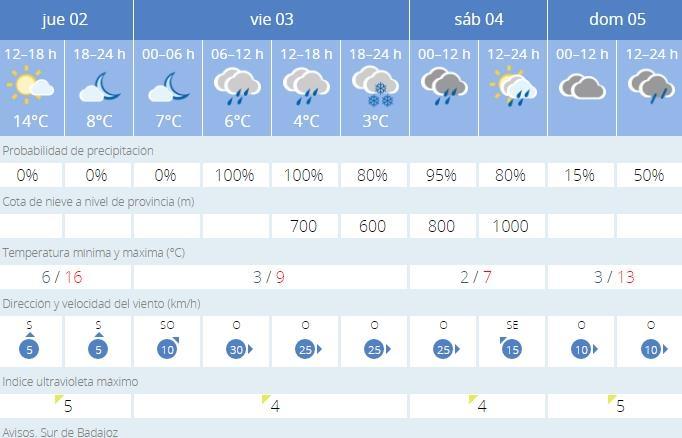 Aemet anuncia nieve en Fuentes, Segura, Monesterio, Calera y Cabeza la Vaca este viernes