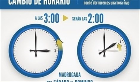 La madrugada de este domingo se retrasan los relojes y a las 3,00 serán las 2,00 terminando el horario de verano