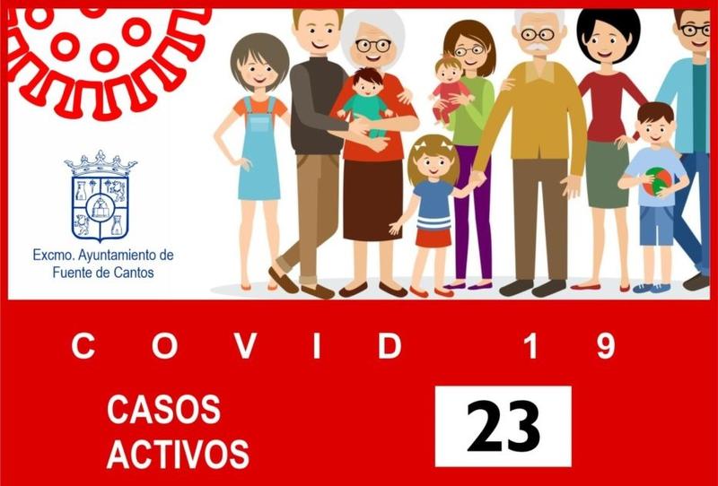 La incidencia del covid-19 en Fuente de Cantos aumenta hasta los 23 casos activos