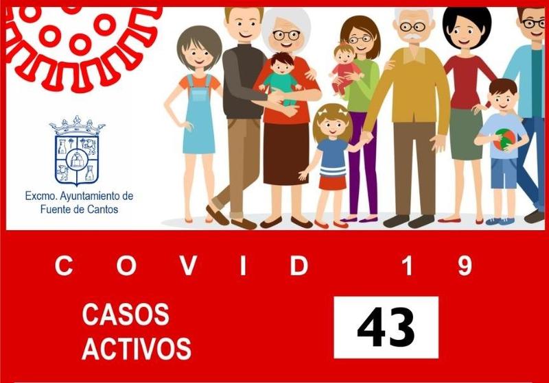 6 nuevos positivos hoy en Fuente de Cantos para un total de 43 casos activos