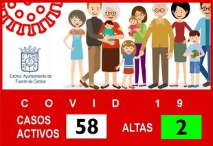 58 positivos covid-19 activos en Fuente de Cantos tras el fin de semana