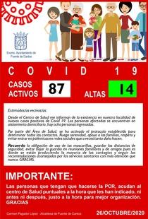 Fuente de Cantos alcanza los 87 positivos covid-19 activos