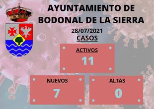 Este viernes se realizará un cribado poblacional en Bodonal de la Sierra para la detección de la covid-19